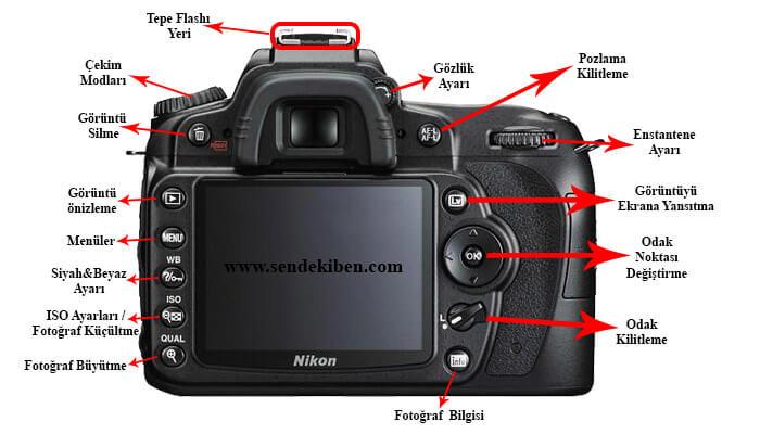fotoğraf makinesi ayarları