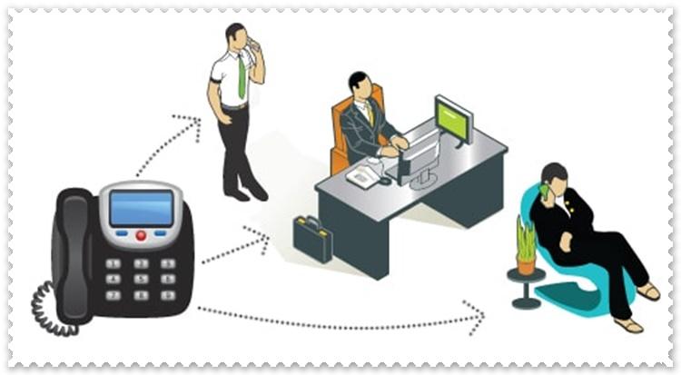 Telefon Yönlendirme Nedir, Nasıl Olur, Nasıl İptal Edilir? İşte Detaylar!