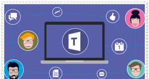 Microsoft Teams Nedir, Ne İşe Yarar, Neden Kullanılır?